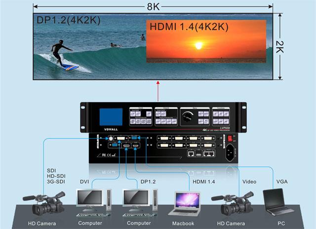 LVP608 - 2K 4K 8K LED video processor-1