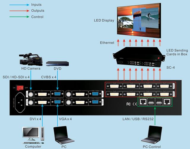 LVP8601 connection diagram