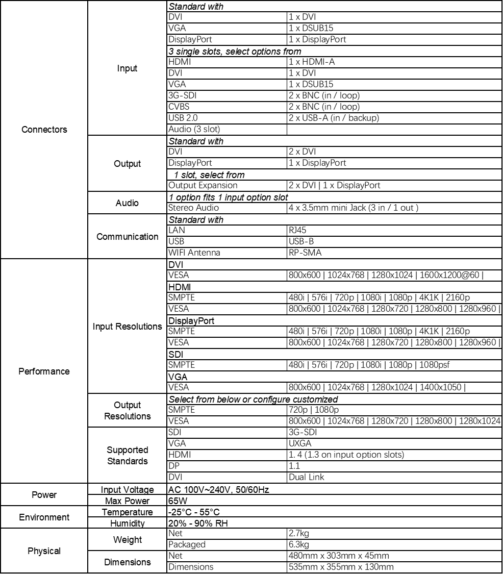 RGBlink X1Pro parameters