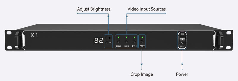Colorlight X1 Controller interface -1