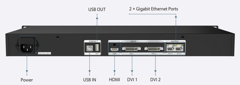 Colorlight X1 Controller interface -2