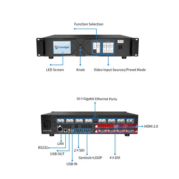 Colorlight X16 Controller interface