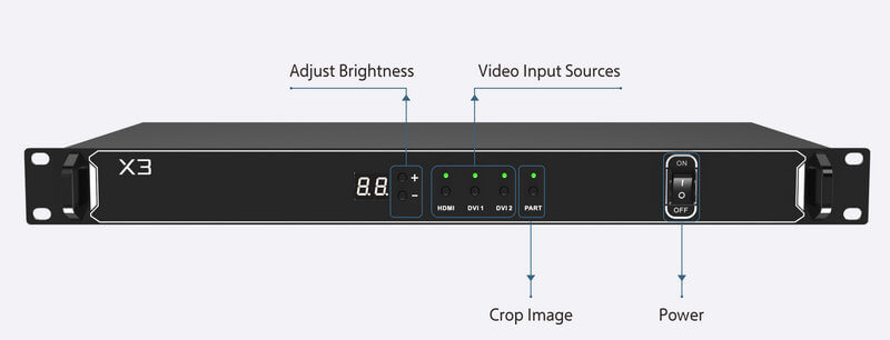 Colorlight X3 Controller interface-1