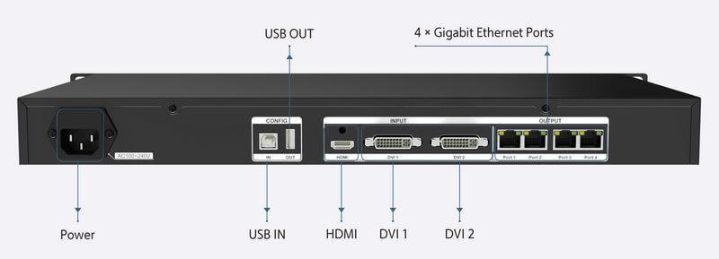 Colorlight X3 Controller -interface -2