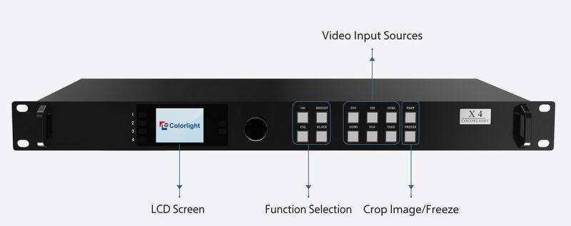 Colorlight X4 Controller interface 1