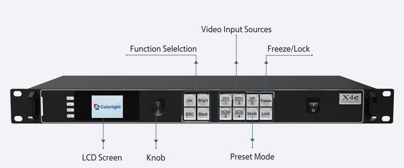 Colorlight X4E Controller interface 1