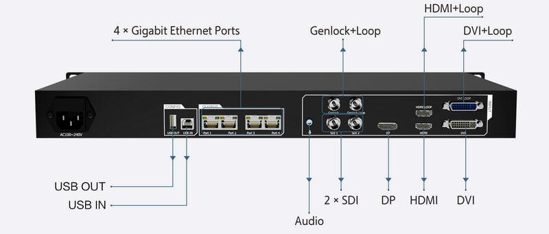 Colorlight X4E Controller interface 2