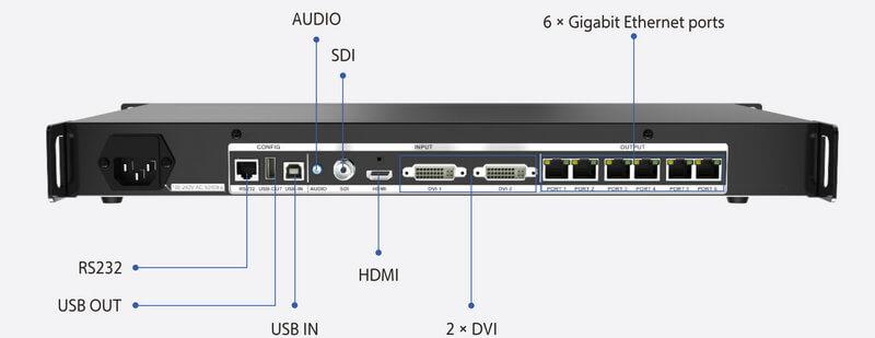 Colorlight X6 Controller interface 2